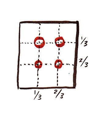 Diagram of the Rule of Three showing all four good focal points.