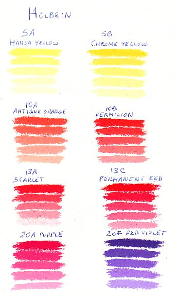 Burnt Sienna 26F Set of Five Shades Holbein Oil Pastels