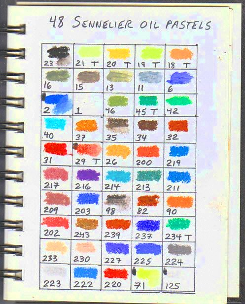 I Will Create A New Sennelier Color Chart When Add More Colors Or Purchase Larger Set Watch Out For The Price Per Stick Within Versus