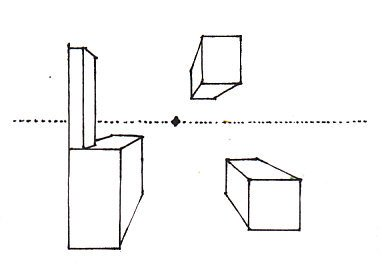 One point perspective diagram without construction lines