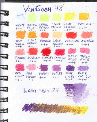 Color chart for 24 warm range Van Gogh oil pastels
