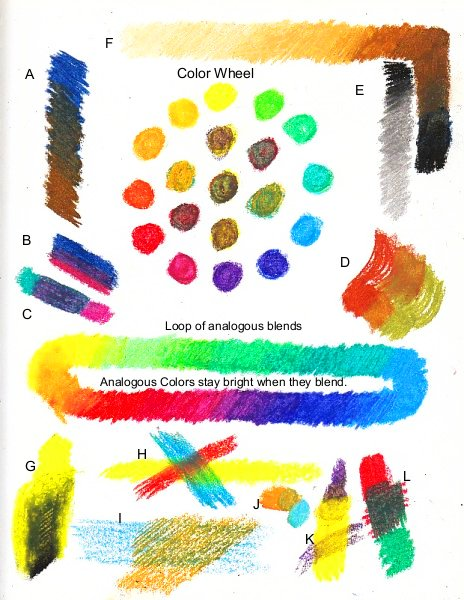 This is the color theory page I started before writing, with the color wheel  on the top. I've put letters on each of my mixing experiments so that I can  ...