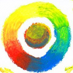 Color Mixing in Oil Pastels